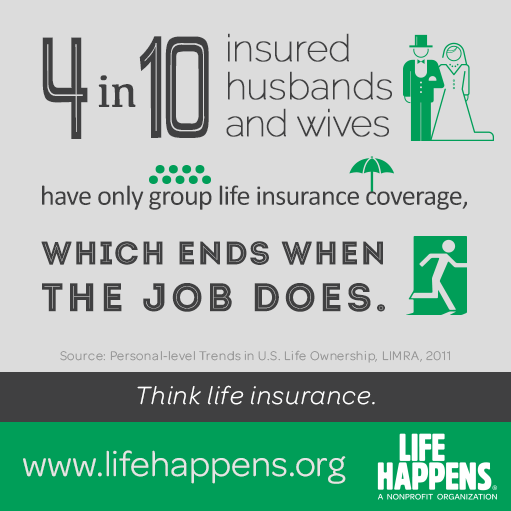 5 Year Term Life Insurance Quotes: Is Your Employer-Provided Life Insurance Coverage Enough